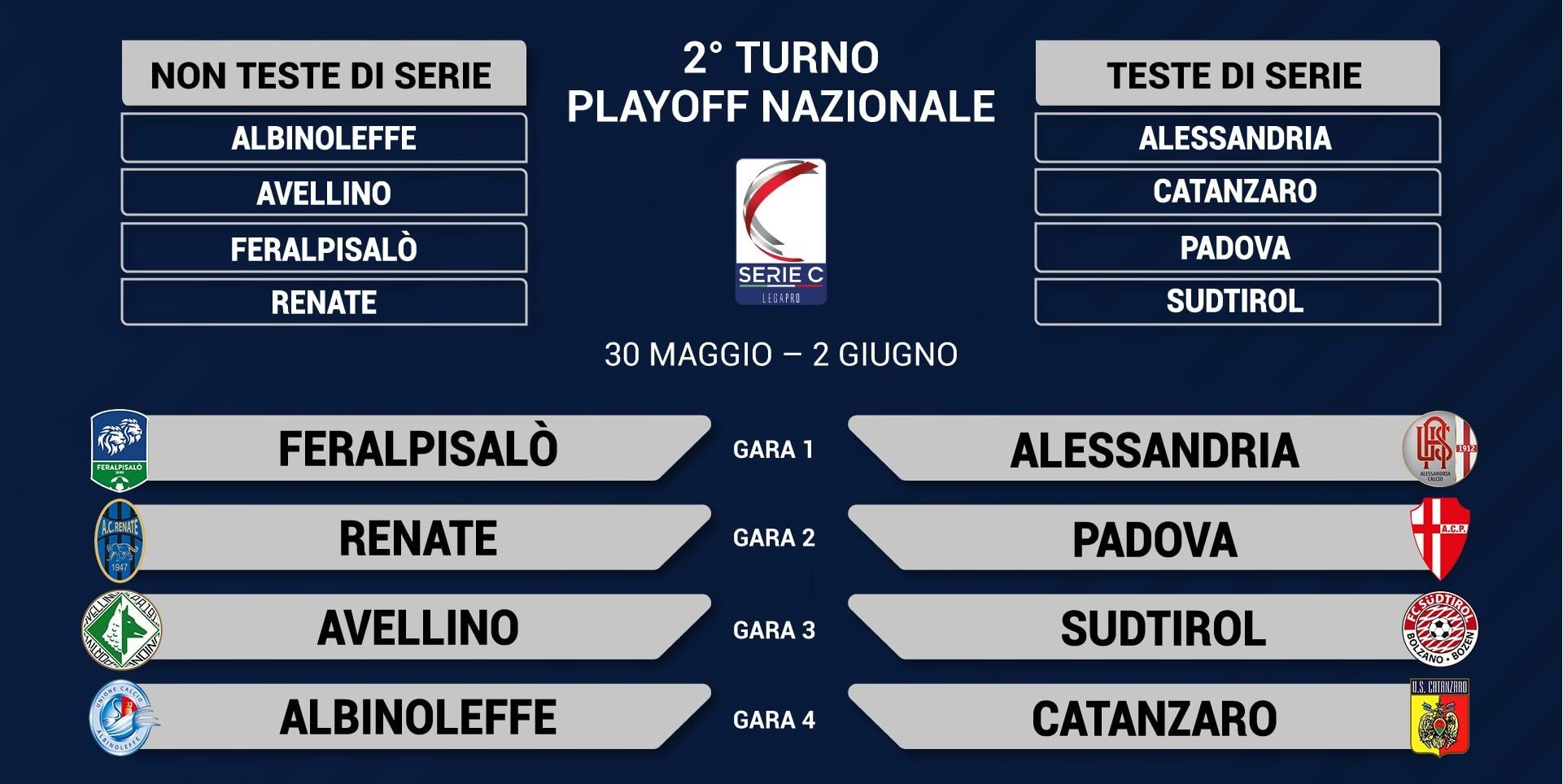play-off-serie-c-quarti-di-finale Playoff Serie C: gli accoppiamenti del secondo turno nazionale